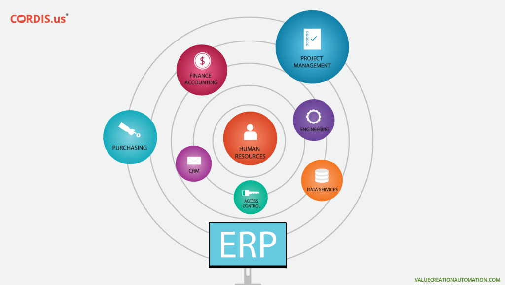 ERP software such as Value Creation Automation (VCA) helps SMBs in performing with a robust approach