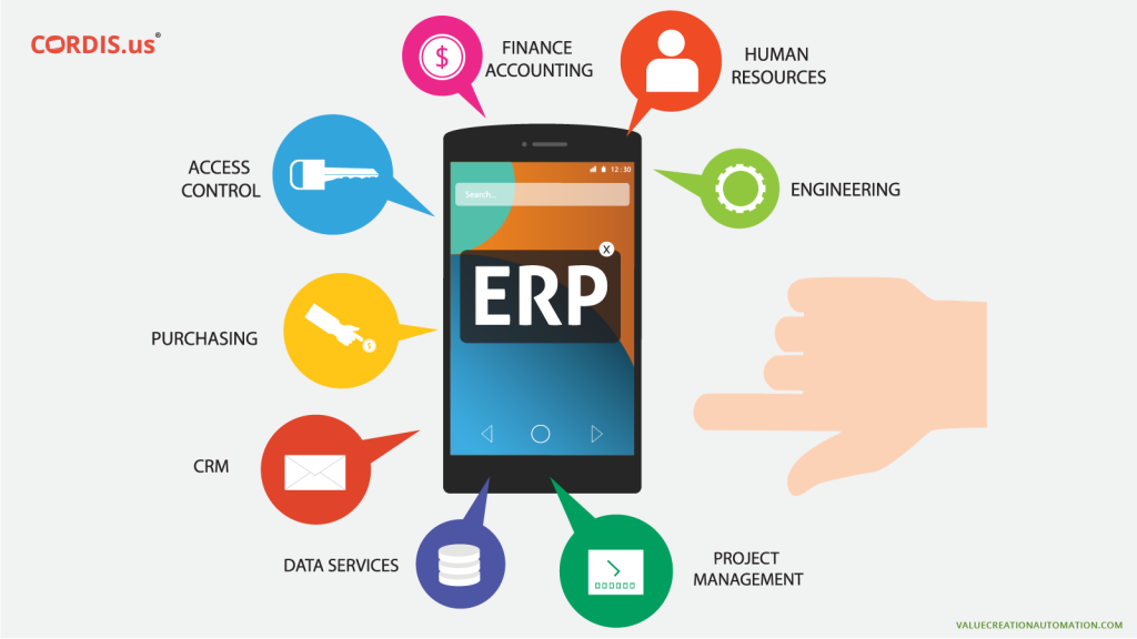 VCA ERP one of the most suitable business solutions for SMBs in UAEs