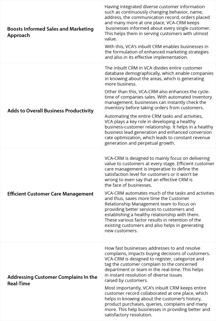 10 Reasons Why VCA-CRM Can Help Your Businesses