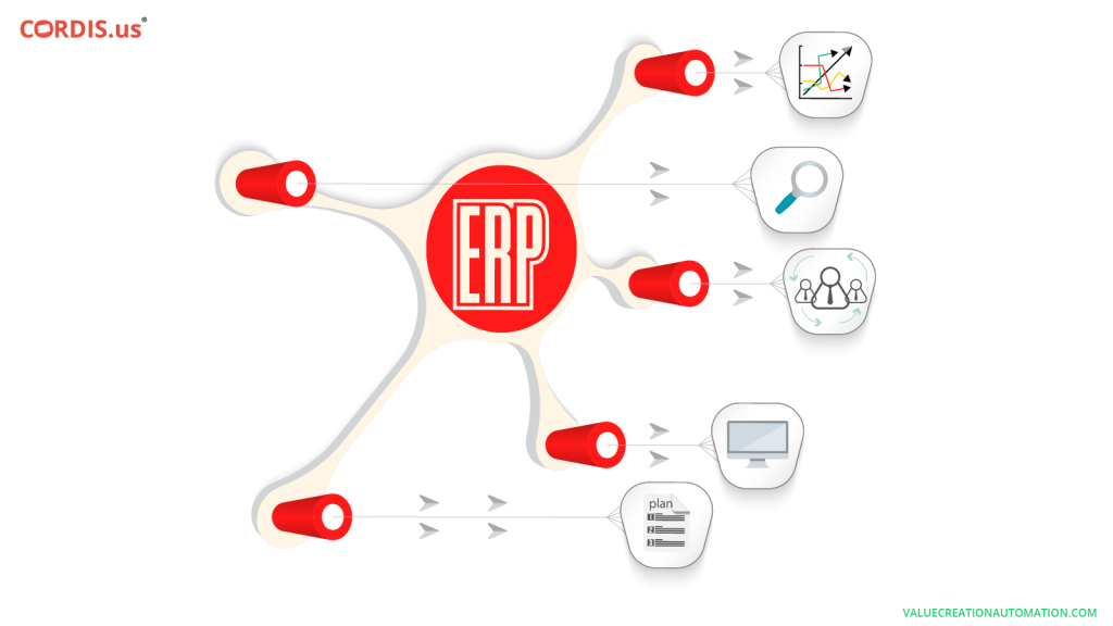 Business management software such as VCA ERP consists of an inbuilt-CRM