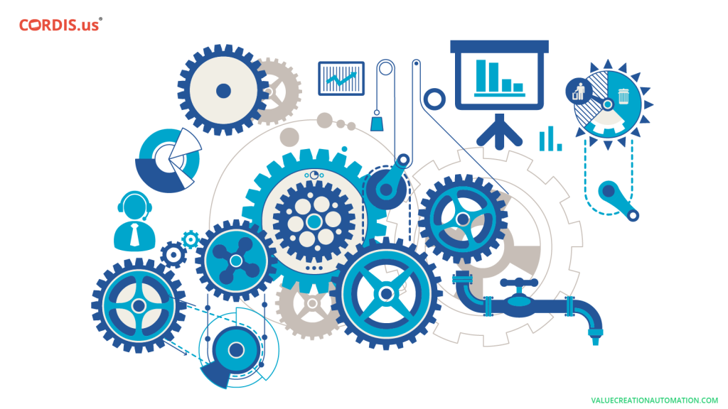 Incorporating the AI technology, advanced business automation software enables in analyzing the overall business performance