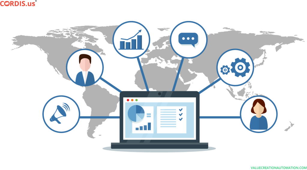 automated marketing process generates leads, an advanced CRM automation software plays a key role in closing most of the deals